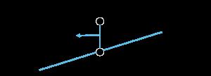 図を用いた回帰分析の考え方