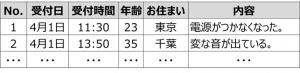 テキストデータのイメージ