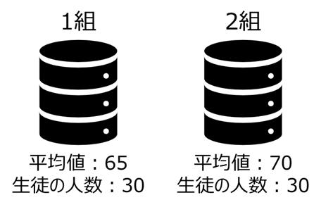 t検定 対象データ