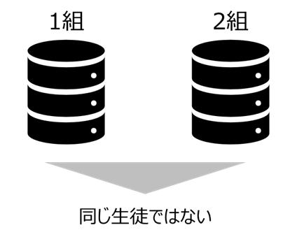 t検定 対応のないデータの例