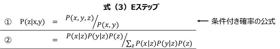 PLSAの理論 式(3)-Eステップ
