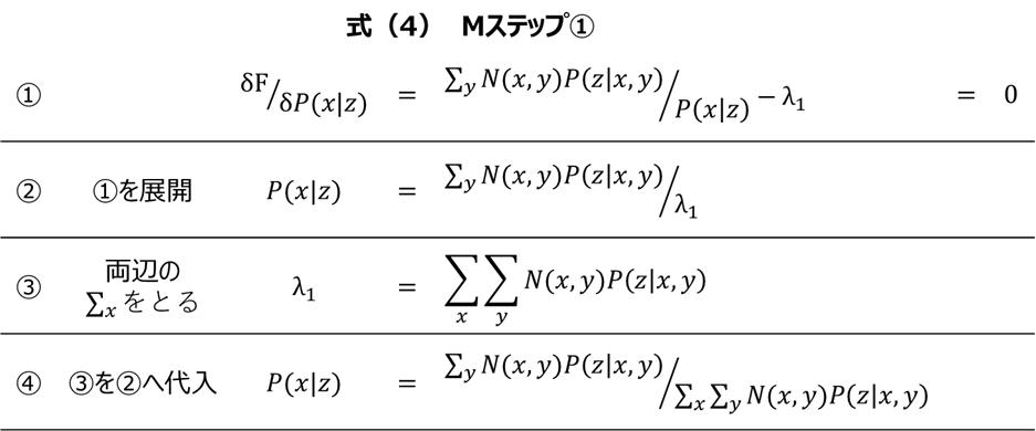 PLSAの理論 式(4)-Mステップ