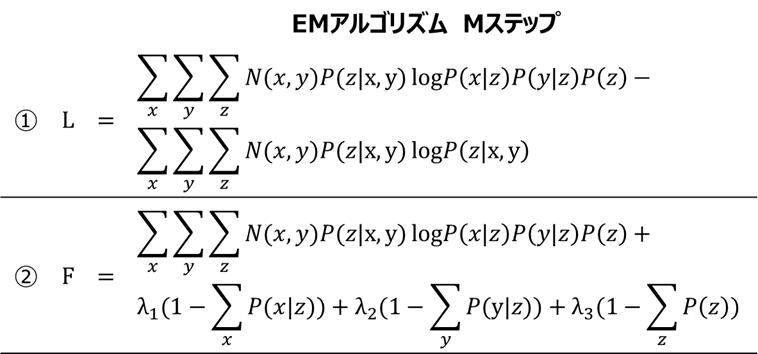 PLSAの理論 Mステップ