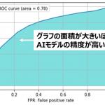 ROC曲線とは