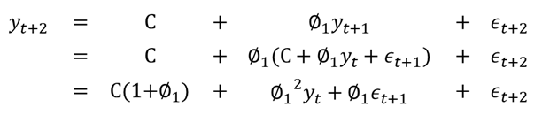 ARモデルの式 y+2期
