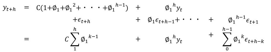ARモデルの式 y+h期