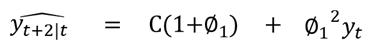 ARモデル y+2期の予測式