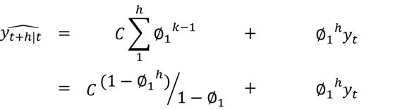 ARモデル y+h期の予測式