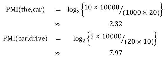 相互情報量(PMI)の計算例