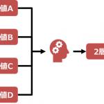 2層目のモデルを構築